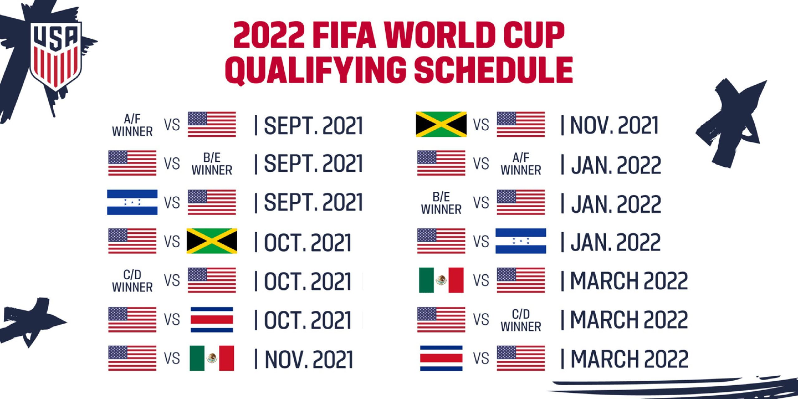 World Cup Qualifiers 2021